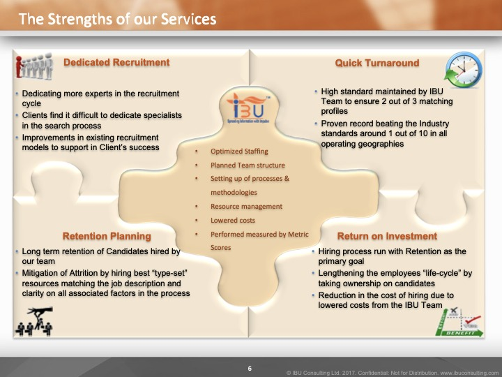 Strengths of our Services